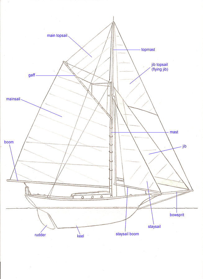 Line drawing of a Friendship Sloop